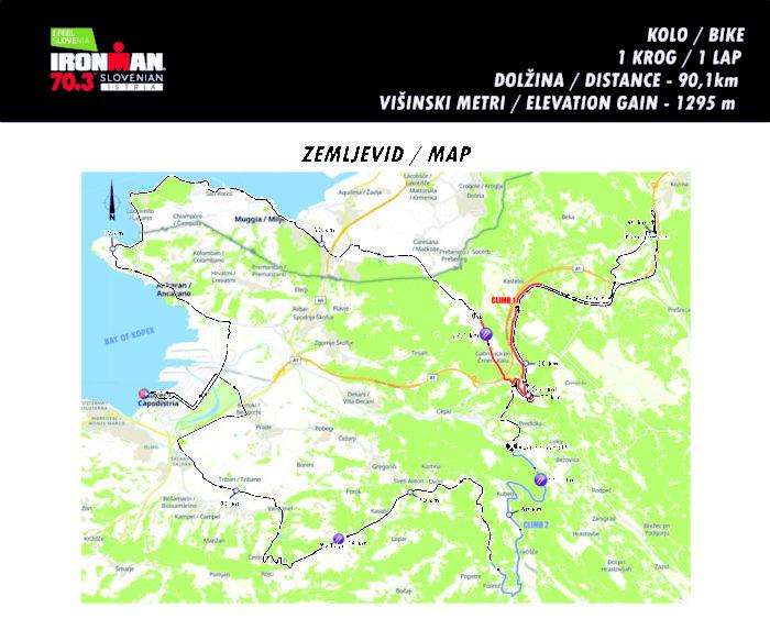 IronMan Eslovenia